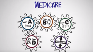 Guide to Original Medicare